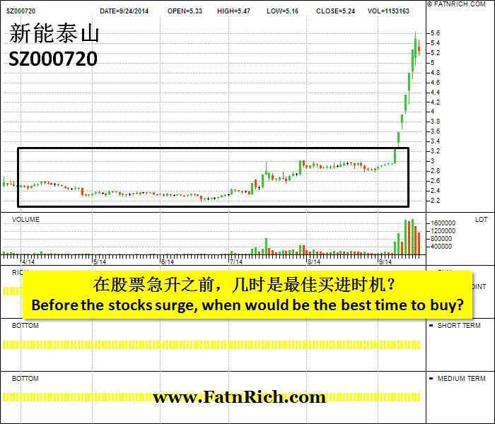 中国股票新能泰山 SZ000720