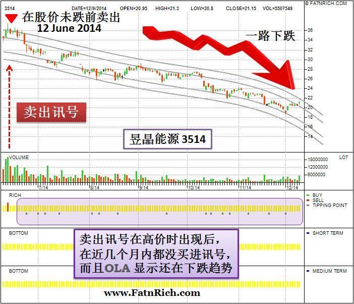 台湾股票昱晶能源 (3514)