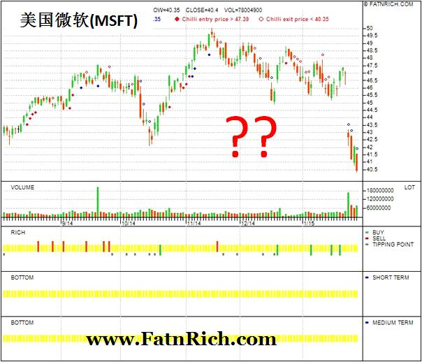 美国微软MSFT