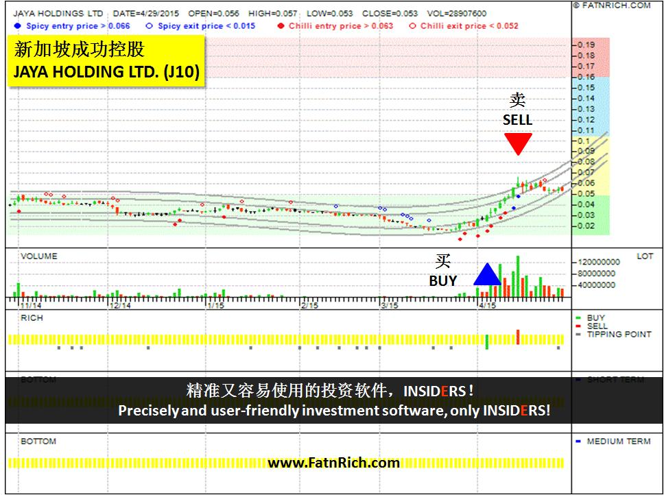 新加坡股票成功控股(JAYA HOLDING LTD J10)