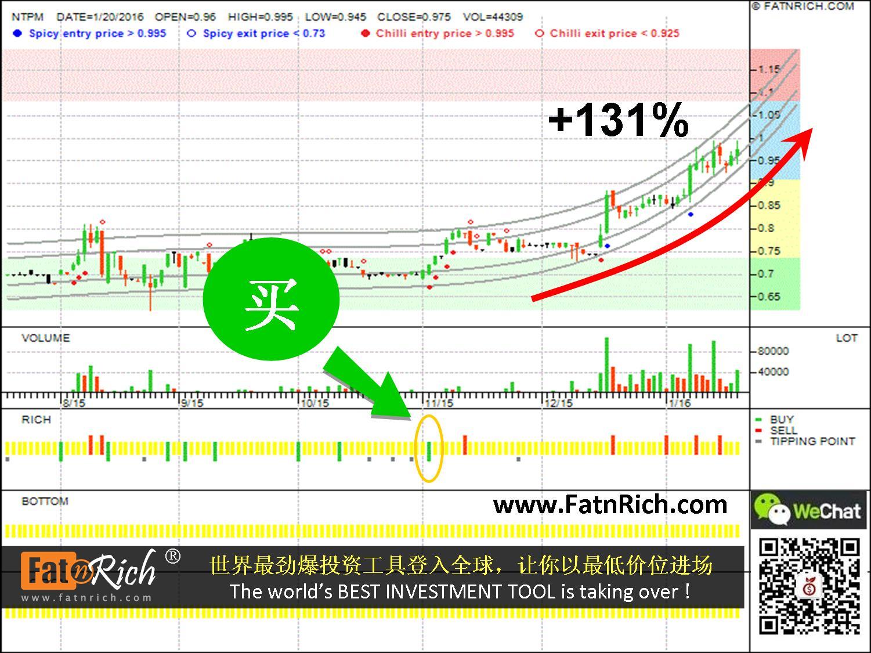 马来西亚股票启顺造纸业 NTPM Holdings Berhad 5066