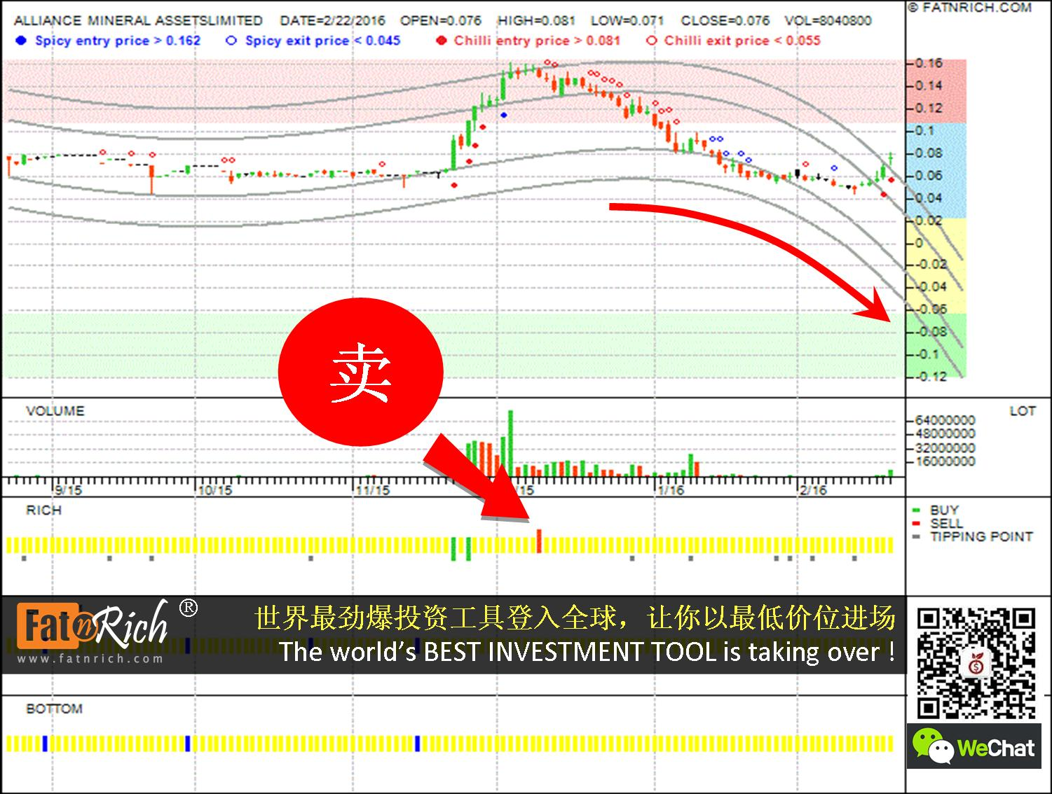 新加坡股票 Alliance Mineral Assets Limited