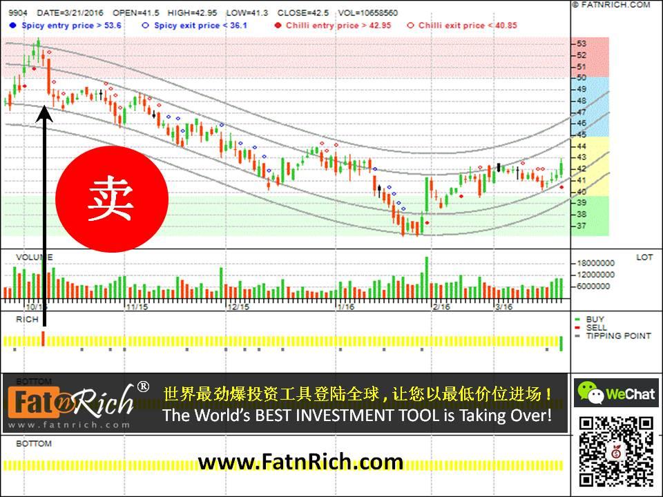 台湾股票宝成 Pou Chen Corporation 9904