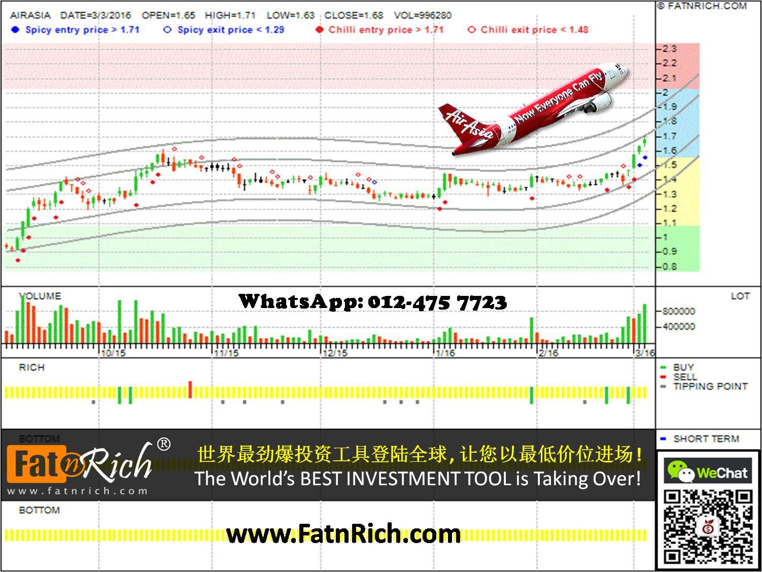 大马股票亚洲航空 AIRASIA BERHAD 5099