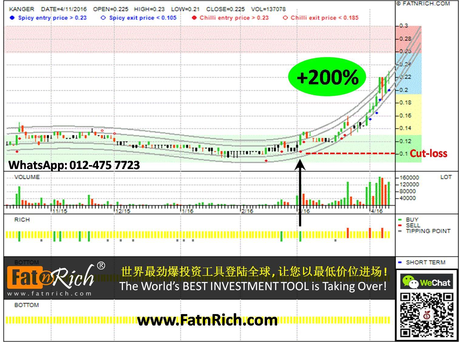 马来西亚股票康尔国际有限公司 Kanger International Bhd (KANGER 0170)