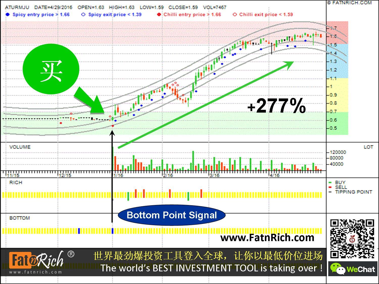 马来西亚股票ATURMJU 资源 7181 Aturmaju Resources Bhd