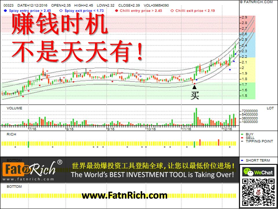 香港股票馬鞍山鋼鐵股份 (00323) MAANSHAN IRON