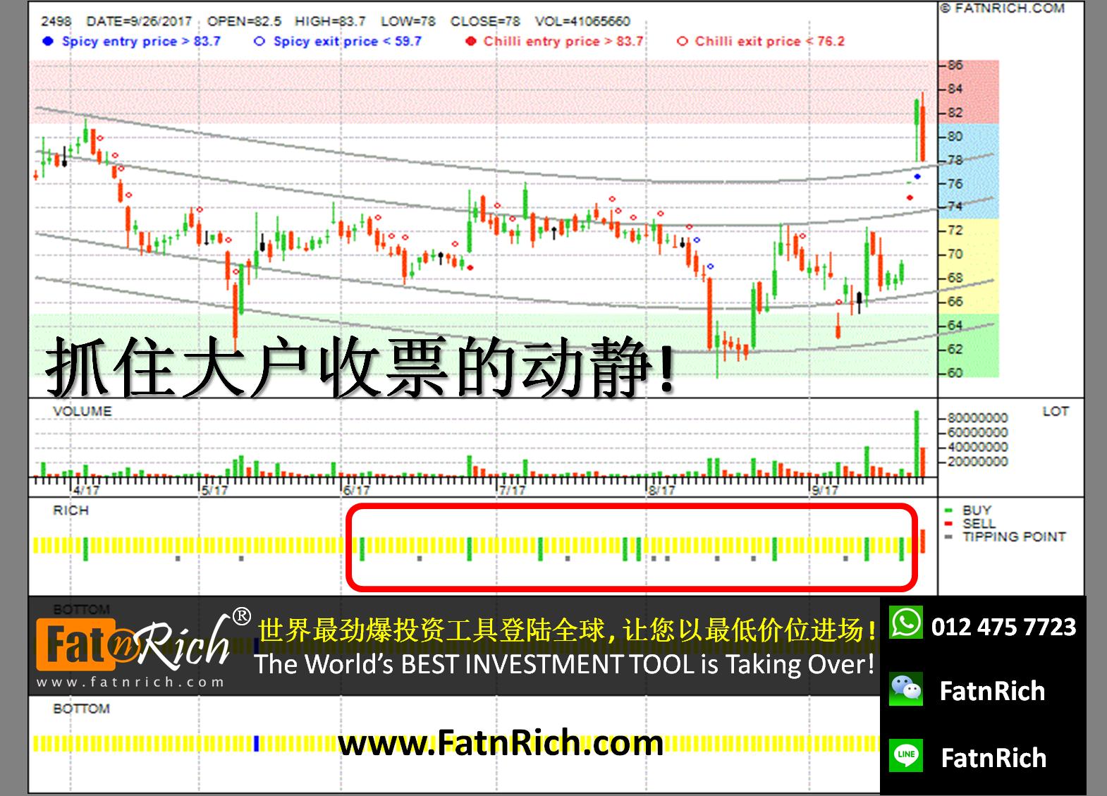台湾股 宏達電 (HTC 2498)