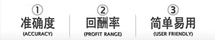智慧型股票投资软件能够自我挑战这 3 大极限